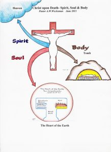 Spirit soul and body at calvary
